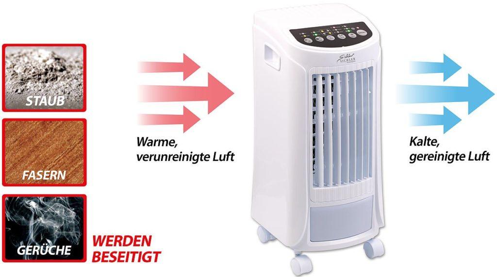 Klimaanlage für Allergiker